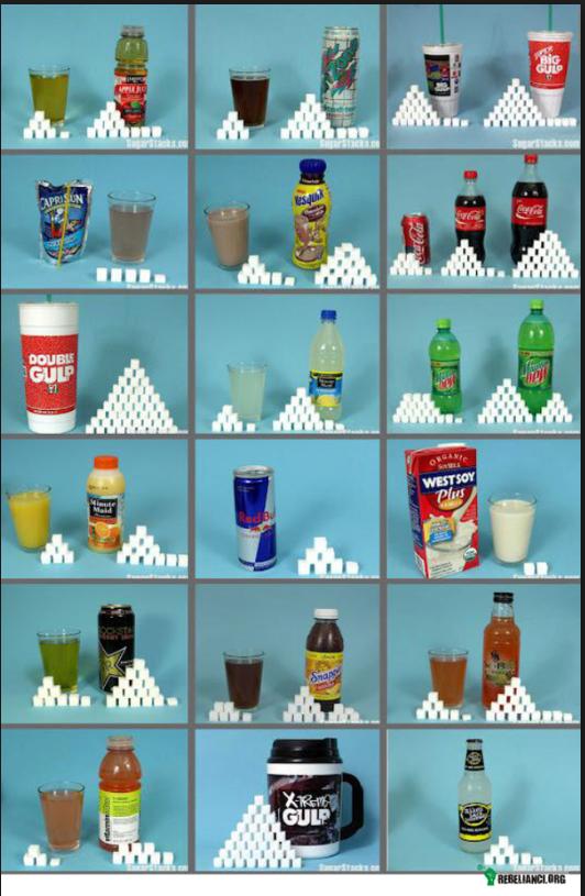 ile cukru w soku